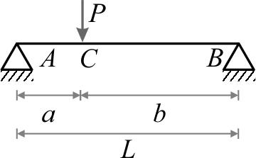 تیر دوسرساده تحت اثر نیروی متمرکز (P) در هر نقطهی دلخواه در طول دهانه