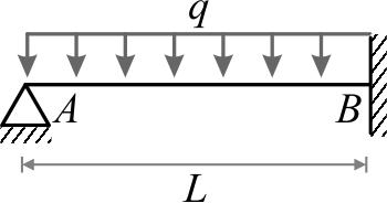 تیر یکسر گیردار- یکسر مفصل تحت اثر نیروی گستردهی یکنواخت خطی (q) در تمام طول آن