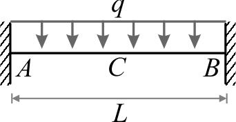 تیر دوسر گیردار تحت اثر نیروی گستردهی یکنواخت خطی (q) در تمام طول آن