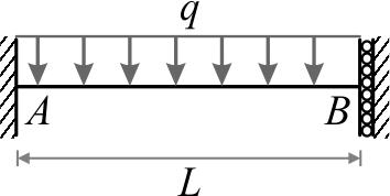 تیر یکسر گیردار- یکسر گیردار برشی تحت اثر نیروی گستردهی یکنواخت خطی (q) در تمام طول آن
