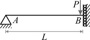تیر یکسر مفصلی- یکسر گیردار برشی تحت اثر نیروی متمرکز (P) در انتهای گیردار برشی