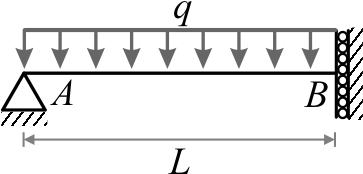 تیر یکسر مفصلی- یکسر گیردار برشی تحت اثر نیروی گستردهی یکنواخت خطی (q) در تمام طول آن