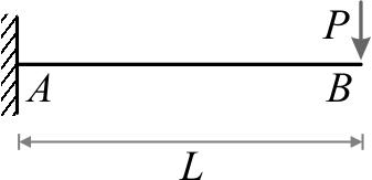 تیر طرهای تحت اثر نیروی متمرکز (P) در انتهای آزاد