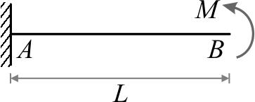 تیر طرهای تحت اثر لنگر خمشی متمرکز (M) در انتهای آزاد