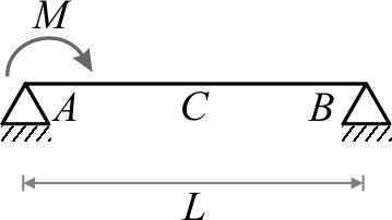 تیر دوسرساده تحت اثر لنگر خمشی متمرکز (M) در تکیهگاه سمت چپ