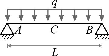 تیر دوسرساده تحت اثر نیروی گستردهی یکنواخت خطی (q) در تمام طول آن
