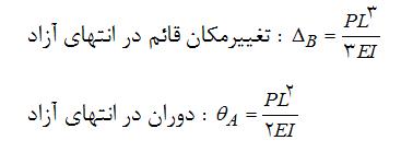 تیر طرهای تحت اثر نیروی متمرکز (P)