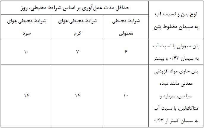 جدول 7-2 : حداقل مدت عمل آوری